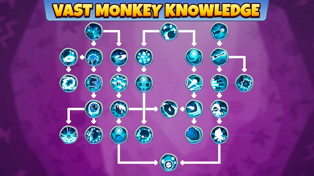 Download Bloons TD 6 [MOD Unlimited Money / Unlocked] 11 1